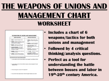The Weapons of Unions and Management Chart Worksheet - USH/APUSH