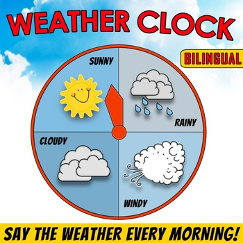 The Weather Clock