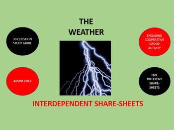 The Weather: Interdependent Share-Sheets Activity