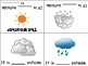The Weather Vocabulary Cards and Mini Books BUNDLE