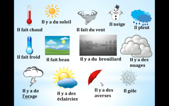 The Weather in French – Quel temps fait-il?
