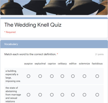 The Wedding Knell Assessment
