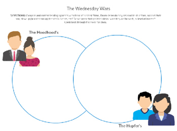 The Wednesday Wars- Parenting Styles Comparsion