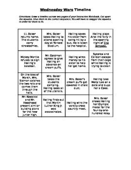 The Wednesday Wars Timeline & Key