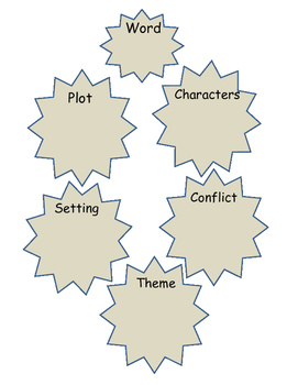 The Weighty Word Book: a vocabulary building activity