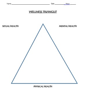 wellness and the health triangle The health triangle each side of your triangle is equally important to good health by working to keep the sides balanced, you will be on your way to becoming a healthy person wellness is an overall state of well-being.