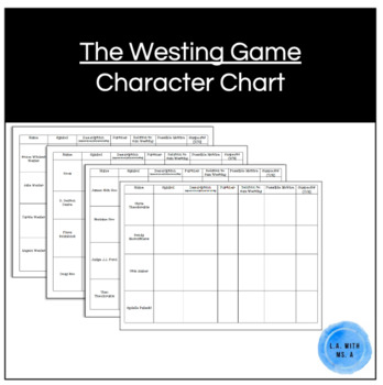 The Westing Game-Character Chart
