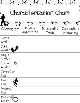 The Westing Game Characterization Chart