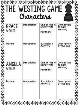 The Westing Game Characters Chart, Novel Study, Characterization