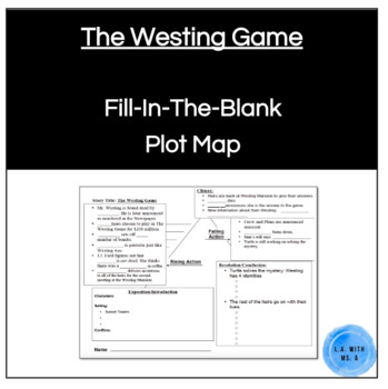 The Westing Game Fill-in-the-blanks Plot Map