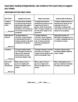 The Westing Game - Literature Unit - Aligned to 5th Grade CCSS