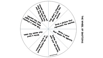 The Wheels of Emotions and Self-Esteem