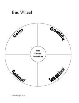 The Wheels on the Bus-An all-about-us class activity-Spanish Version