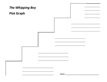 The Whipping Boy Plot Graph - Sid Fleischman