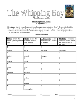 The Whipping Boy  Sid Fleischman Complete Literature Unit 34 PAGES