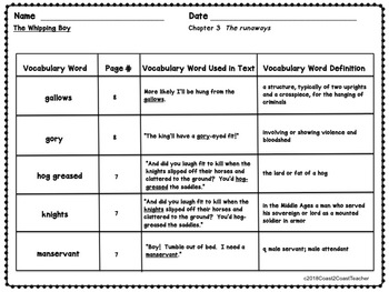 The Whipping Boy Vocabulary Chapter by Chapter
