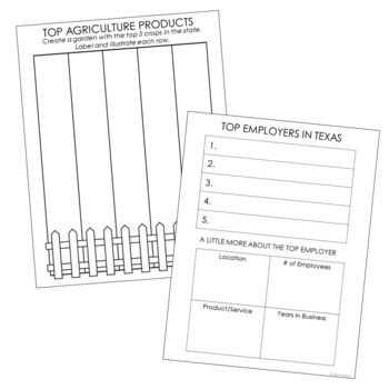 Texas History Guided Research Project, Notebook Journal Pages, Geography
