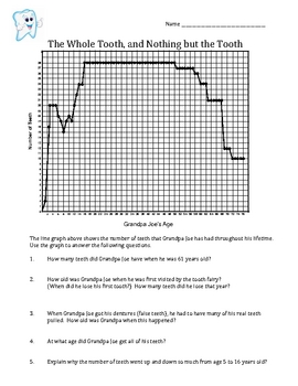 The Whole TOOTH & Nothing but the TOOTH: FUN Read&Create Graphs