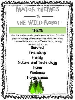 The Wild Robot Readers Response Journal and FREEBIES!