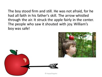 The William Tell Legend PowerPoint