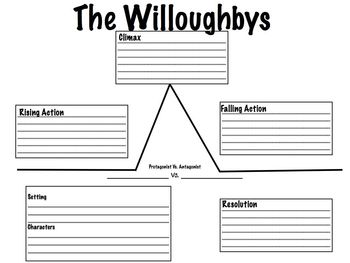 The Willoughbys by Lois Lowry Novel Study