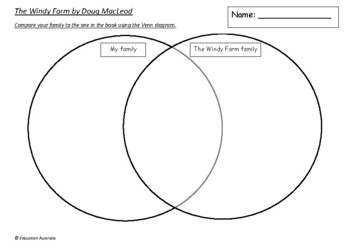 The Windy Farm by Doug MacLeod and Craig Smith - 3 Worksheets