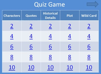 The Witch of Blackbird Pond Quiz Game