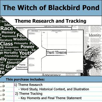 The Witch of Blackbird Pond - Theme Tracking Notes Etymology & Context Research