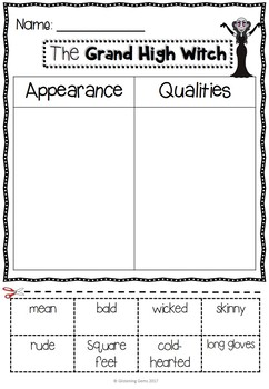 The Witches by Roald Dahl - Character Trait Sorting