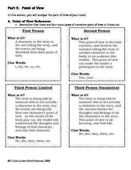 The Witches Literature Circle Journal Student Packet