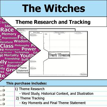 The Witches - Theme Tracking Notes Etymology & Context Research