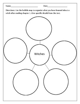 The Witches by Roald Dahl Chapter Resources