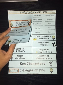 The Witches by Roald Dahl Interactive Stack-Em Analysis Book