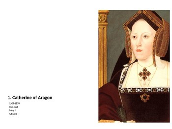 The Wives of Henry VIII Powerpoint