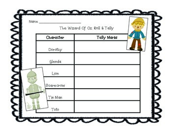Wizard Of Oz Graphing Activity