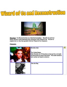 The Wizard of OZ and RECONSTRUCTION