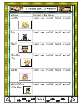 """""""The Wizard of Oz: The Mystery in Munchkinland"""" Investigation CCS Unit 4"""