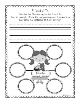 The Wizard of Oz a Primary Literature Unit and Character Trait Study