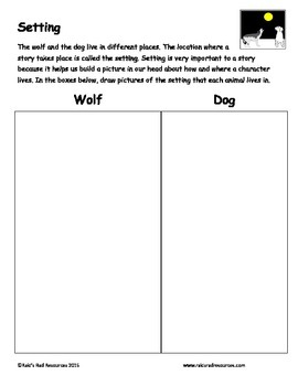 The Wolf and the Dog - Fable Reading Response Packet