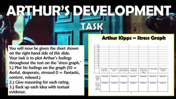 The Woman in Black: Arthur Kipps!