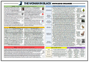 The Woman in Black Knowledge Organizer/ Revision Mat!