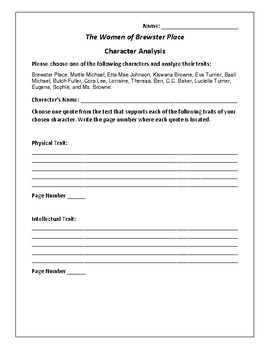 The Women of Brewster Place Character Analysis Activity -