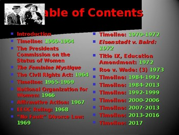 The Women's Movement - The Modern Day Movement 1961-2016