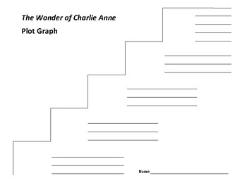 The Wonder of Charlie Anne Plot Graph - Kimberly Newton Fusco