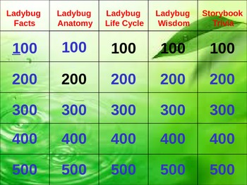 The Wonderful Life of a Ladybug Jeopardy