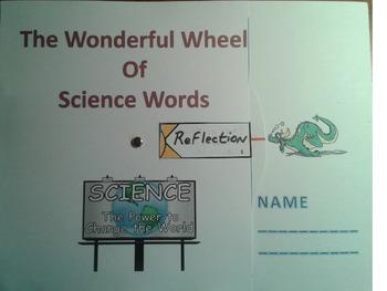 Vocabulary Wheel