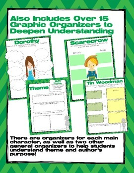 The Wonderful Wizard of Oz Novel Study & Literature Circle Packet- Includes Book