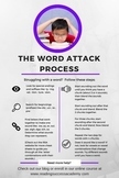 The Word Attack Cheat Sheet