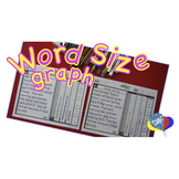 Word Size Graph English Language Arts