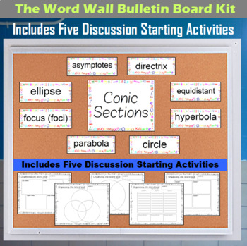 The Word Wall Bulletin Board Kit - Conic Sections
